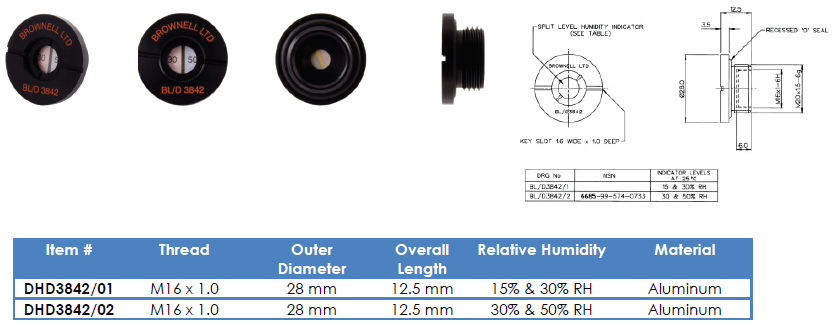 DHD3842/01-02 - Low Profile Humidity Indicator