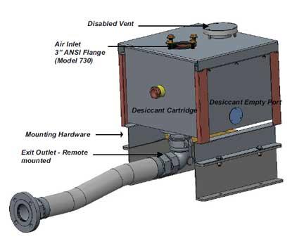 Advantages carbon canister